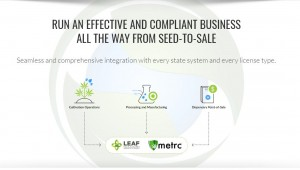 seed to sale integration